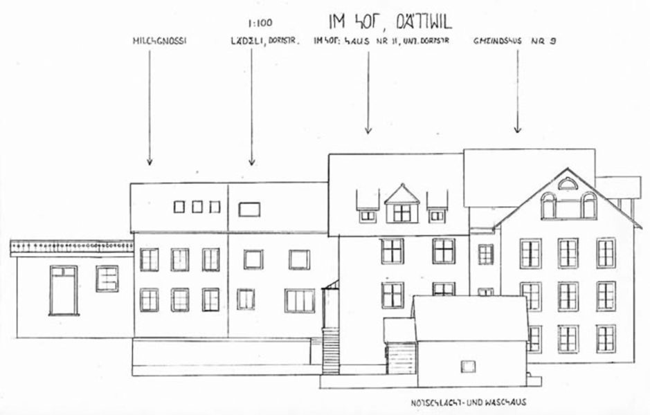 Skizze Haus Imhof